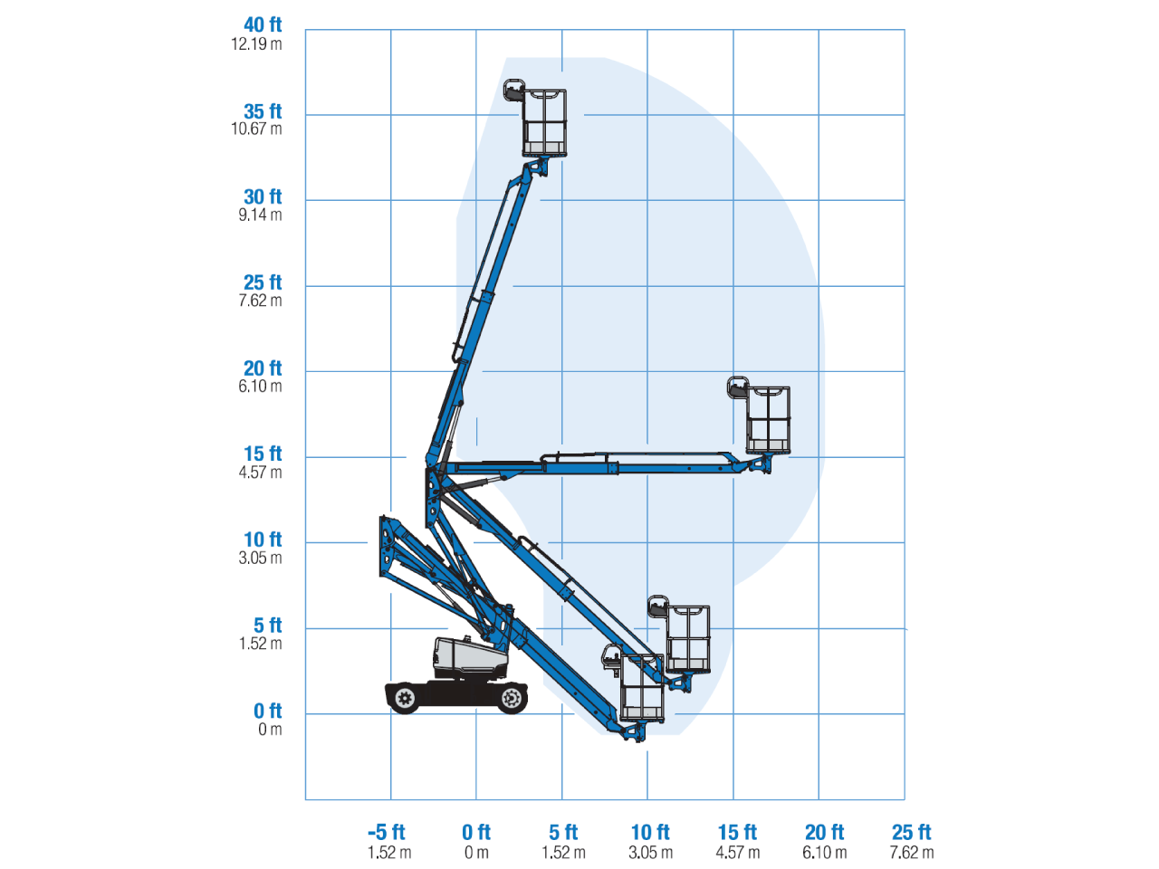 Boom-lift-Genie-Z33-18---Diagram