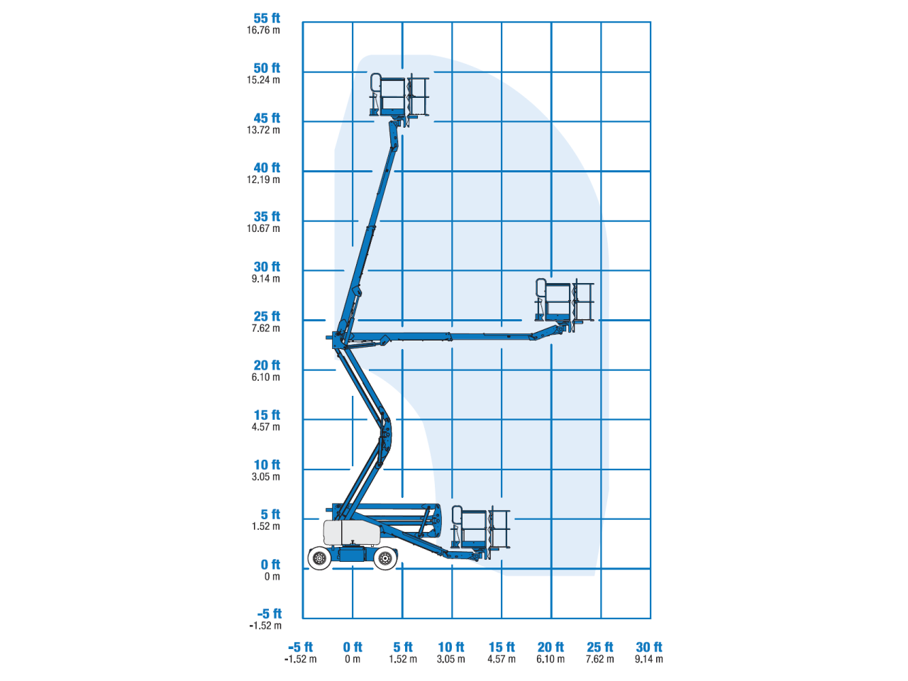Cherry-picker-Genie-Z45-25---Diagram