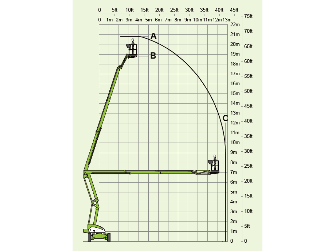 Cherry-picker-Nifty-HR21DE-Diagram