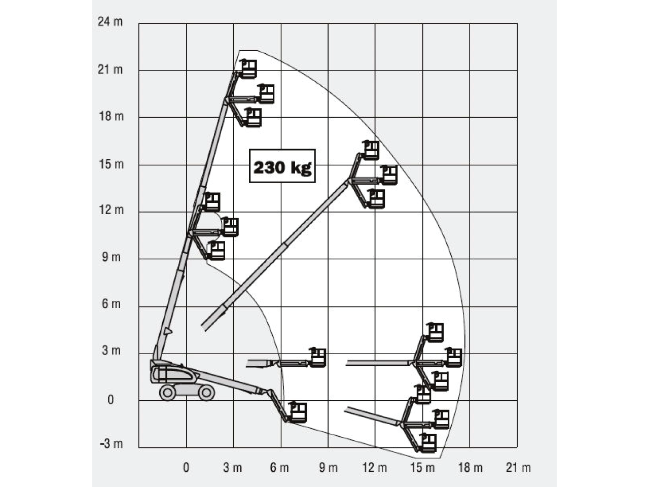 JLG660SJ-Cherry-Picker-Diagram