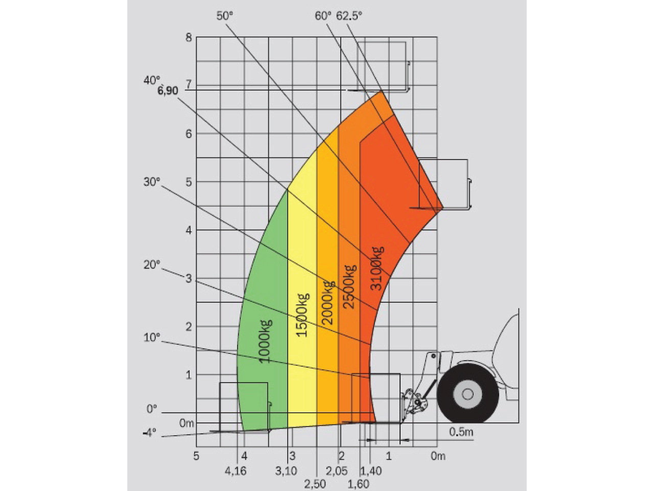 Manitou-MLT-731-Telehandler-Diagram
