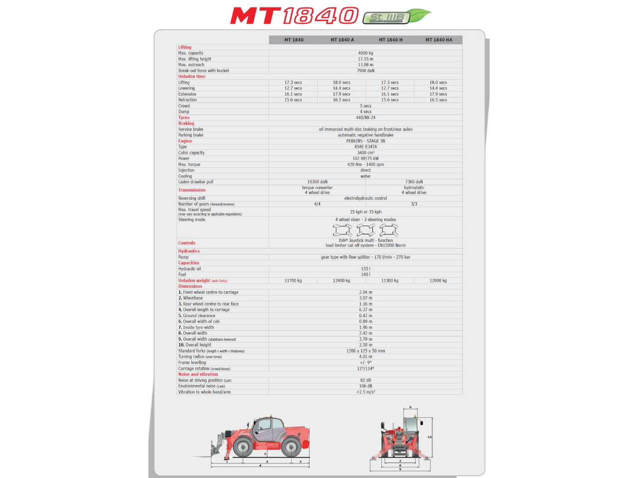 Manitou-MT1840-Telehandler-Specs
