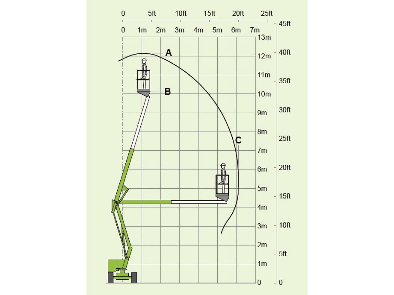 Nifty-HR-12-Electrical-Cherry-picker-Diagram